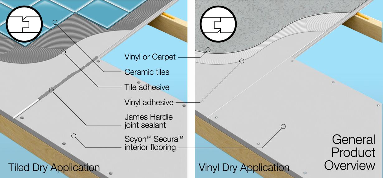 scyon flooring installation instructions
